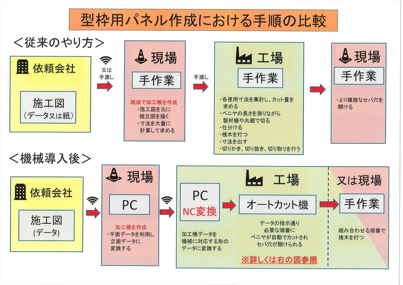 http://www.nk-nakafusa.co.jp/20170915110804629_0002_R.jpg